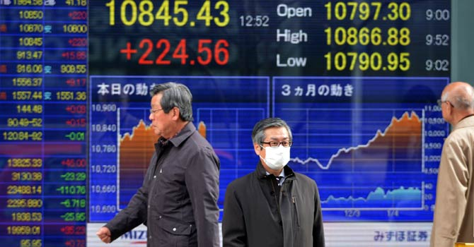 Pedestrians walk in front of an electronic share price board in Tokyo on Jan 25, 2013. Tokyo stocks surged 1.99 per cent on Jan 25 morning, as the yen resumed its slide and following another positive lead from the Dow Jones Industrial Average. - AFP Photo
