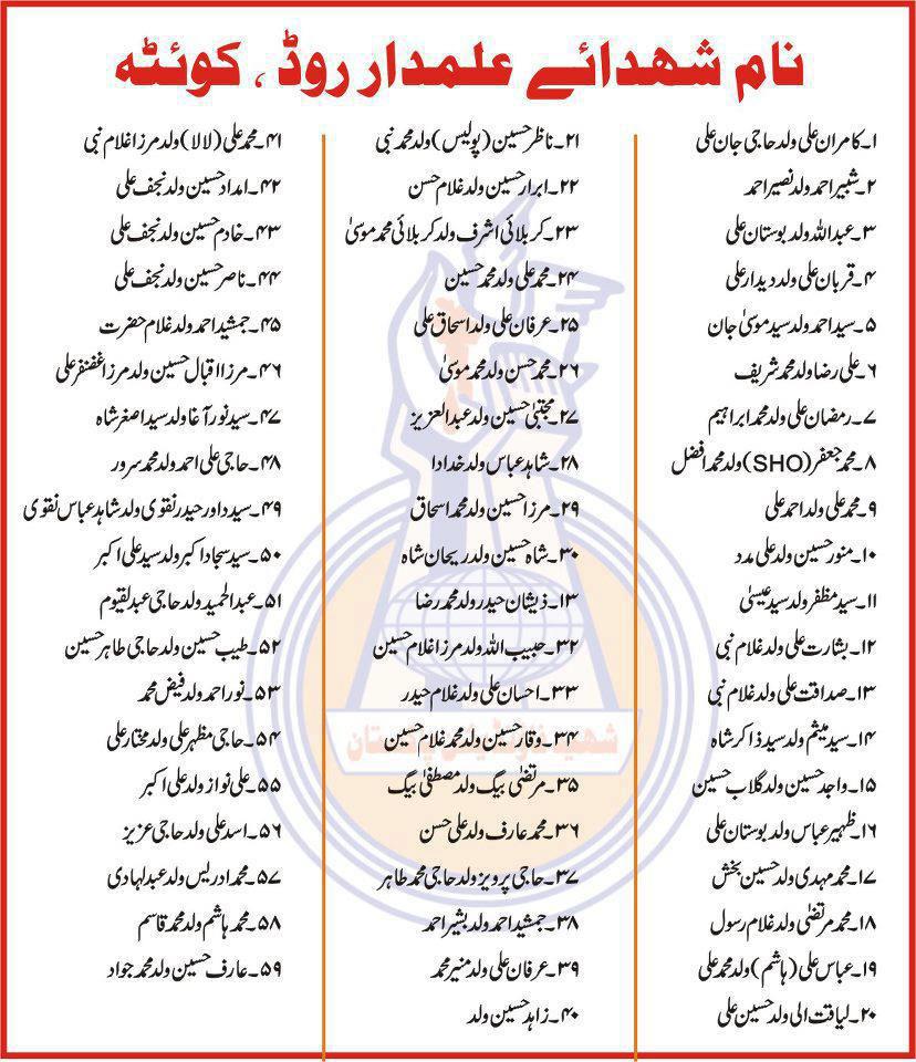 Names pakistani boys Pakistani baby