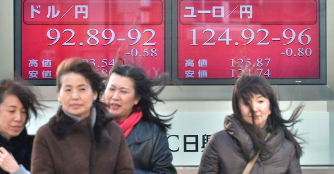 Pedestrians walk past an electronic board flashing the numbers of the foreign exchange rate of the yen against one US dollar (L) and one Euro (R) in Tokyo on Feb 13, 2013. - AFP Photo