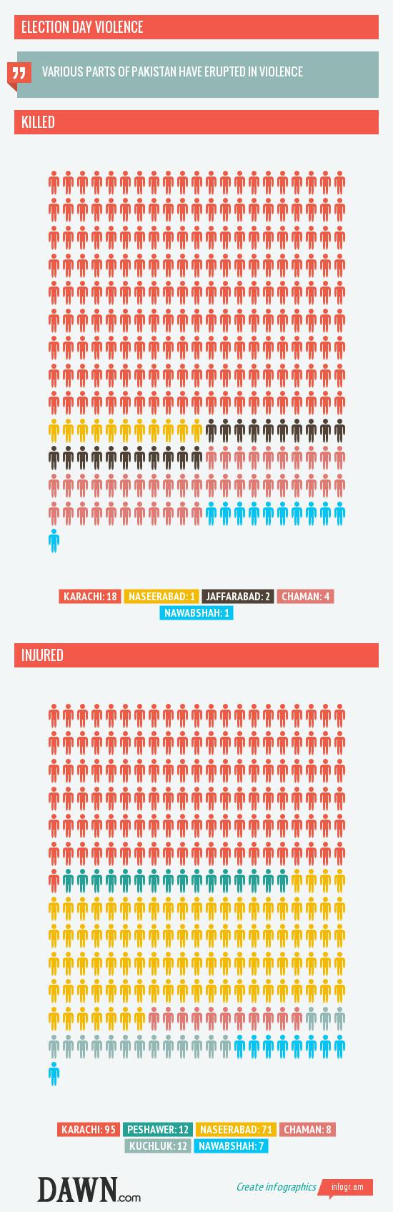 infographic(4)