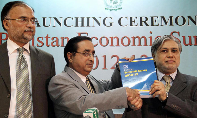 The finance minister presented highlights from the Economic Survey of Pakistan for the year 2012-2013.—INP Photo