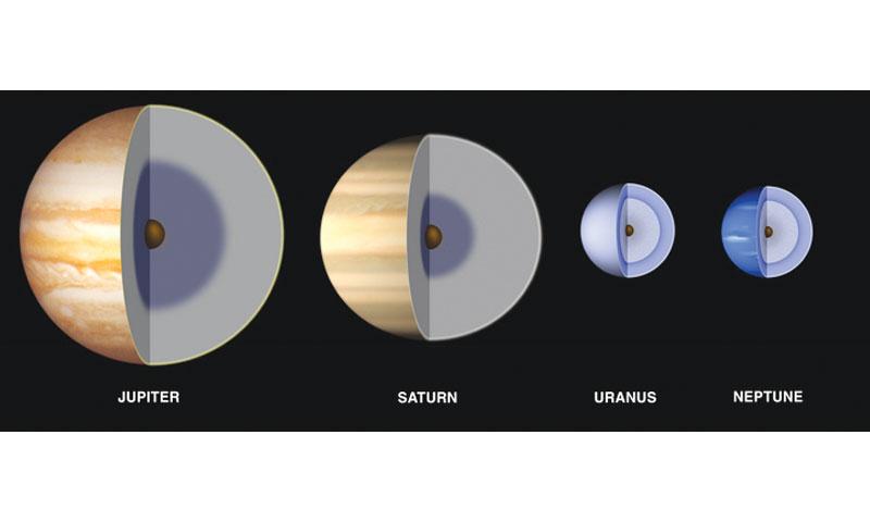 four gas giants - photo #18