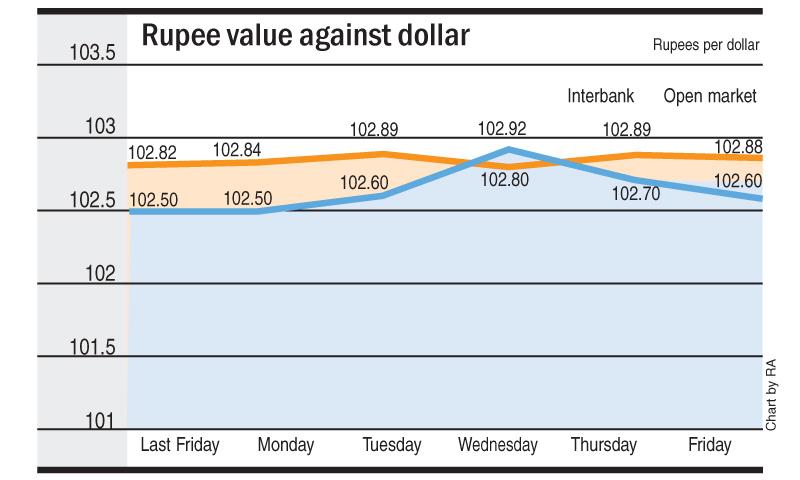 Pound Sterling (GBP)