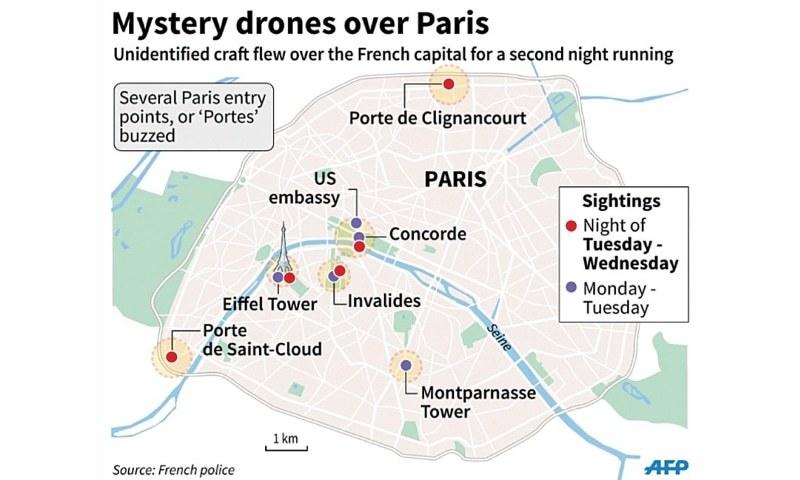 prix image drone