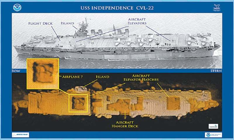 U2018amazingly Intact U2019 Wwii Aircraft Carrier Found In Pacific