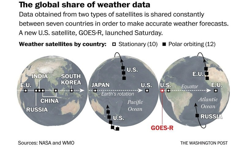 Best Weather Satellite Ever Launched: How It Will Save Lives