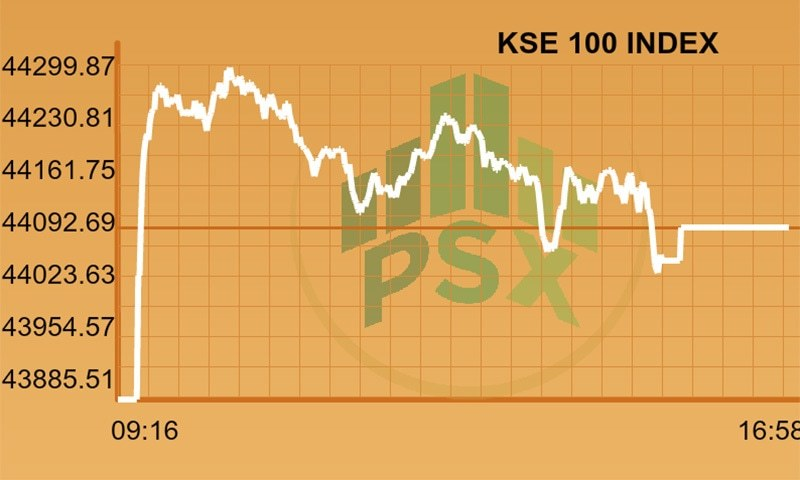 Wall street forex rate in pakistan