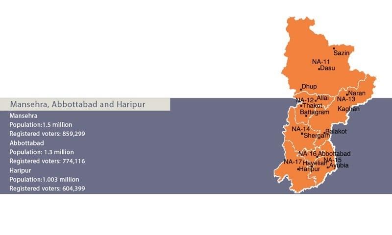 Battle For Hazara Looms Large PML N And PTI