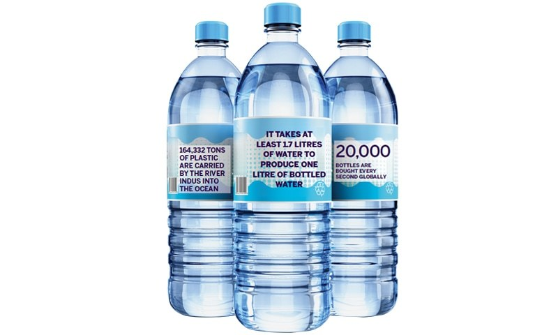 The real cost of bottled water pakistan dawn com for H2o immagini