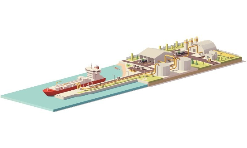Pakistan LNG Terminals Ltd proposed that the private sector be allowed to import LNG to reduce idle capacity.