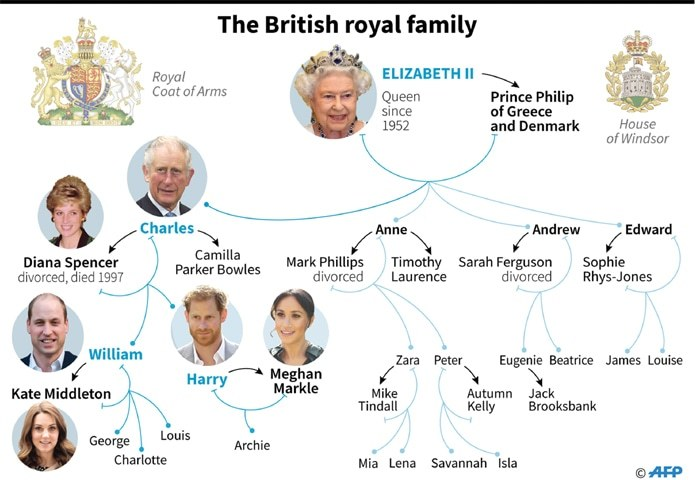 Royals rocked as Harry, Meghan 'defy Queen' in quitting roles