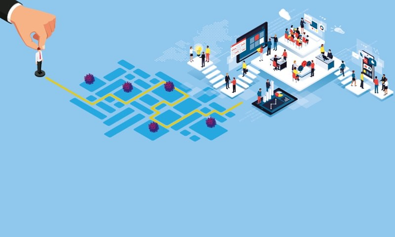 A New Roadmap For Businesses