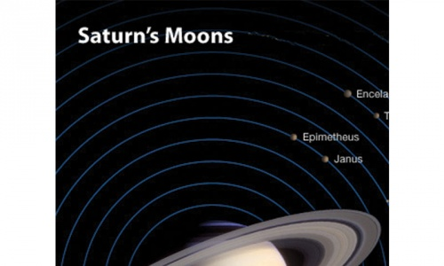 Astronomy: Saturn: the lord of moons