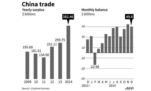 trade automated news liquidation