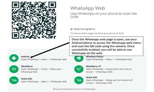 Work wonders with WhatsApp