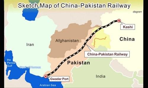 CPEC & Balochistan