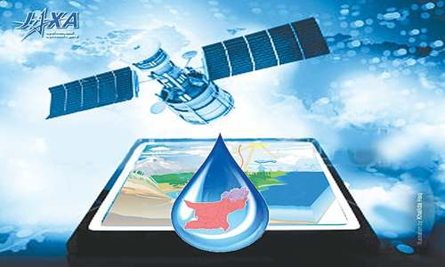 Water resource information system  for Balochistan