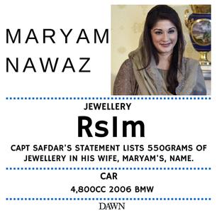 کیپٹن صفدر کی جانب سے الیکشن کمیشن میں جمع کرائی گئی مریم صفدر کے اثاثوں کی تفصیلات