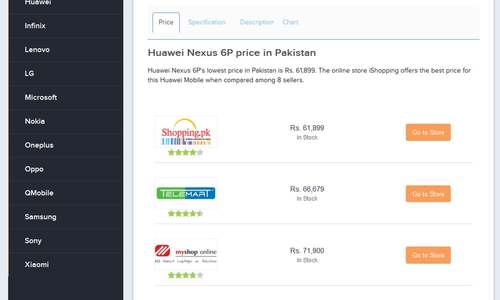 The stores fetches prices from credible online stores for comparison