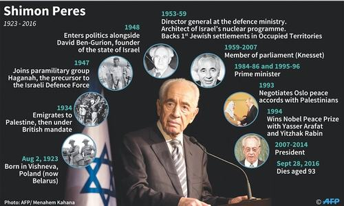 A peacemaker? Not when you've seen blood on Peres's hands in Qana