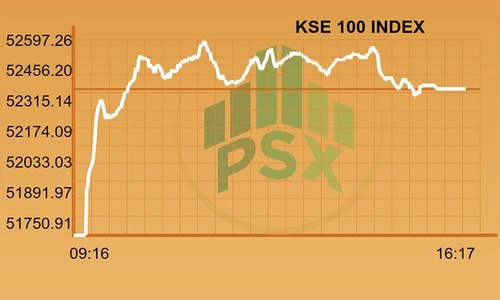 Full-day report: PSX starts week off with a 600-point boost