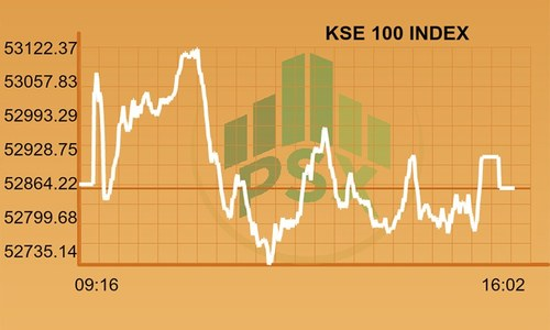 Full-day report: KSE-100 closes flat ahead of federal budget