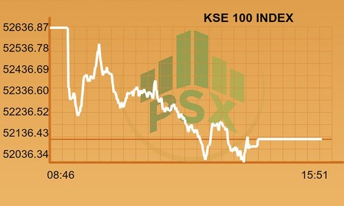 Full-day report: Benchmark index sheds points in post-budget session