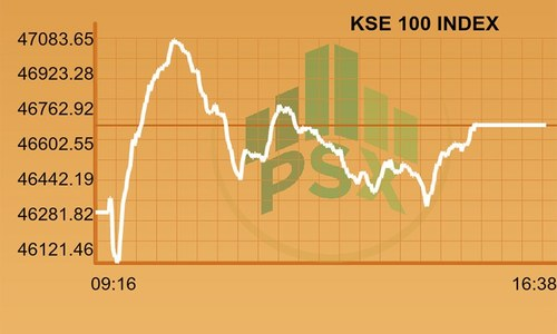 PSX sees buying activity in post Eid session