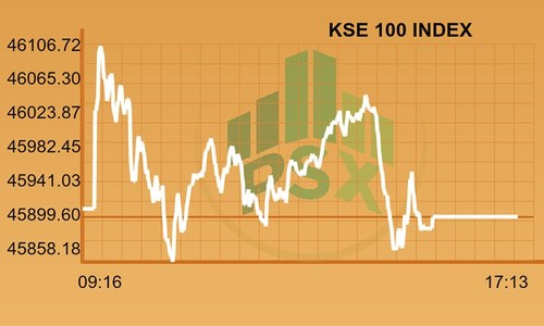 PSX closes nearly flat as benchmark index sheds 9 points