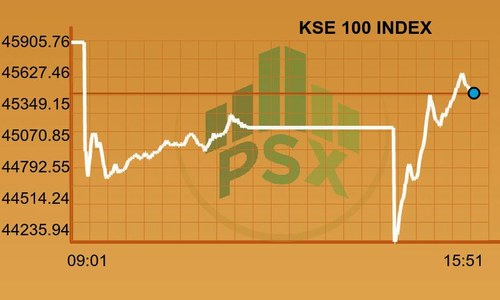 Market experiences volatility as investors react to Panamagate verdict