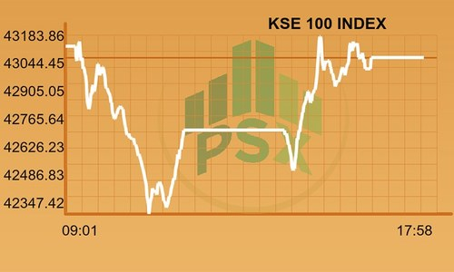 Pakistan Stock Exchange closes flattish as benchmark index sheds 58 points