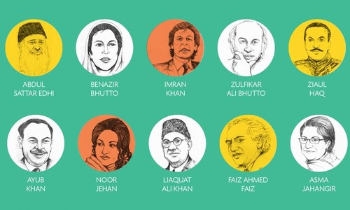 Most influential Pakistani after Jinnah