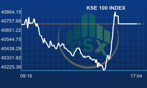 PSX closes flat after day-long negativity