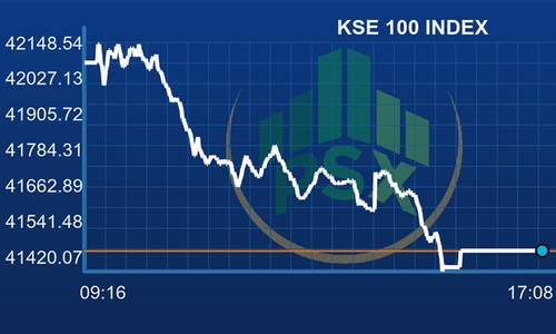 PSX commences week on negative note; benchmark index plunges 604 points