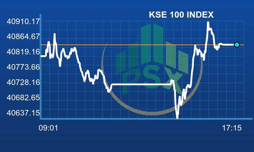 PSX lands flat on week's close