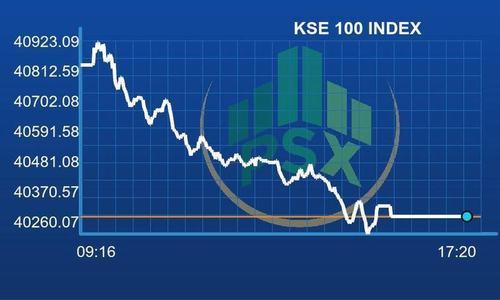 پی ایس ایکس:مندی کے رجحان کے ساتھ کاروباری ہفتے کا آغاز