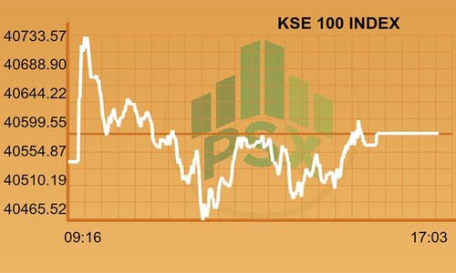 Pakistan Stock Exchange closes on flat note