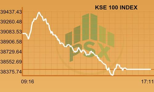 PSX lands in red with benchmark KSE-100 Index shedding 598 points