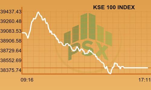 PSX lands in red with benchmark KSE-100 Index shedding 598 points