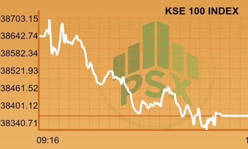 PSX lands in red as benchmark index plunges 262 points