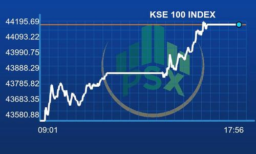 Pakistan Stock Exchange ends week on positive note as KSE-100 index gains 598 points