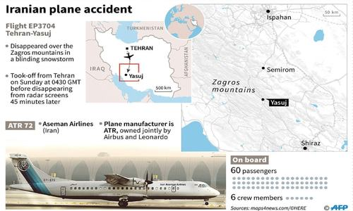 66 perish as blizzard brings down Iranian plane