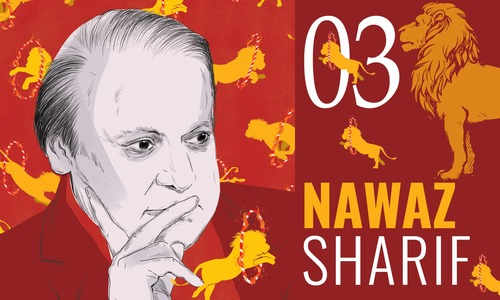 Nawaz Sharif: For losing his office but keeping his power