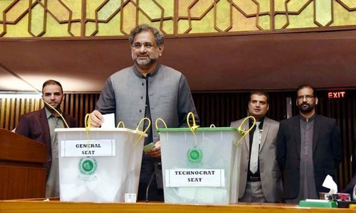 PML-N gains Senate control amid surprise PPP showing