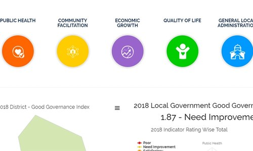 App launched to share feedback on governance