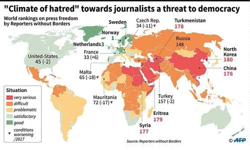 عسکریت پسند گروہوں کا دباؤ: پاکستانی میڈیا میں سیلف سینسر شپ کا اضافہ