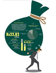 BUDGET 2018-19: Indirect taxes will be a burden on the masses