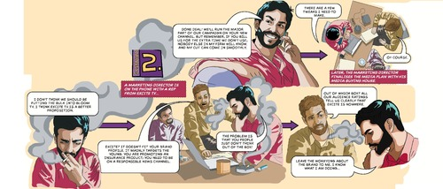 Graphic story: How kickbacks have compromised the integrity of the ad industry