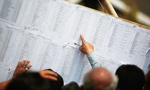 Lahore district has highest number of registered voters