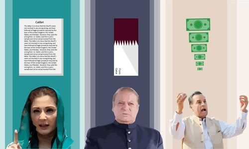 What are the ways the Sharifs could appeal the Avenfield verdict?
